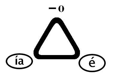 treangolo